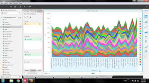 Vitara Charts Microstrategy Microstrategy Training Area Chart Single Dimensional Multi Dimensional Stacked