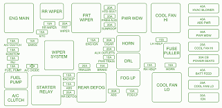 2006 chevy equinox fuse box diagram circuit wiring diagrams 2006 chevy equinox fuse box diagram