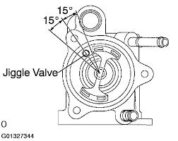 2003 dodge ram 1500 o2 sensor wiring diagram images lexus rx300 moreover 2001 chrysler 300m cooling fan wiring diagram