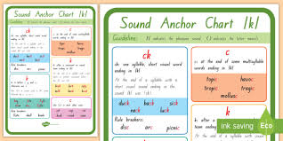 Dyslexia Phonics Chart Sound Anchor Chart K A4 Display Poster Dyslexia