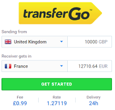 Money Transfer Companies Compared Currencyfair