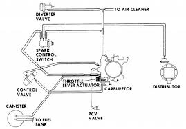 1977 chevy truck vacuum diagram 1977 image wiring vacuum diagram needed chevrolet forum chevy enthusiasts forums on 1977 chevy truck vacuum diagram