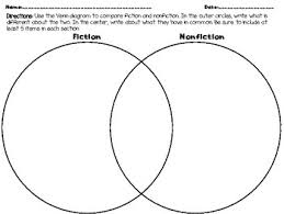 Fiction Vs Nonfiction Venn Diagram Fiction Vs Nonfiction Venn Diagram By Deanne May Tpt