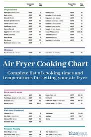 Air Frying 101 Air Fryer Oven Recipes Air Frying Air