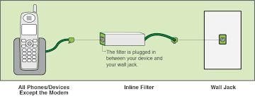phone filter ilration