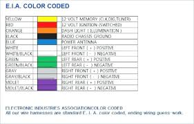 Automotive Wire Color Chart Sony Wire Harness Color Codes Get Rid Of Wiring Diagram