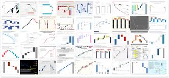 May Swdchallenge Recap The Waterfall Chart Storytelling