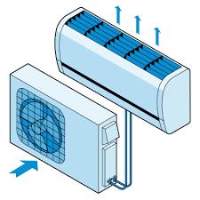 mini split heat pump cost. Modren Heat Illustration Of A Splitductless Heat Pump Inside Mini Split Heat Pump Cost S