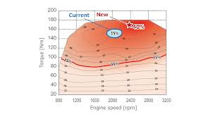 New 2.5-liter Direct-injection, Inline 4-cylinder Gasoline Engine ...