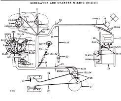 peg perego gator wiring diagram limotra com John Deere Wiring Diagrams Gator john deere gator 620i wiring diagram \ john deere gator 620i wiring diagrams john deere gator hpx