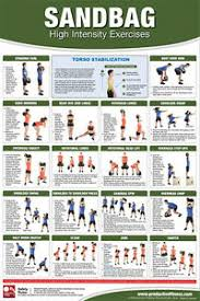 Sandbag Size Chart Details About Sandbag Workout Strength Training Professional Fitness Wall Chart Poster