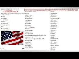 Itunes Philippines Album Chart 79 Memorable Itunes Top Chart Philippines
