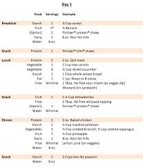 Calorie Diet Chart Indian 61 Ageless 1200 Calories Indian Diet Chart