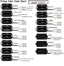 pickup color code chart archive metalguitarist org