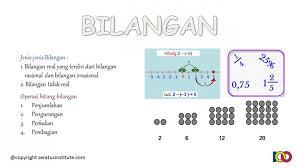 Contoh Soal Diagram Venn Matematika Kelas 7 100institute