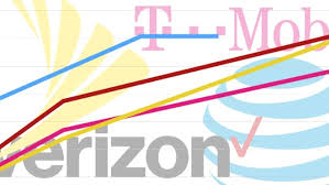 Sprint Cell Phone Comparison Chart Head To Head Comparing At T Sprint T Mobile Verizons