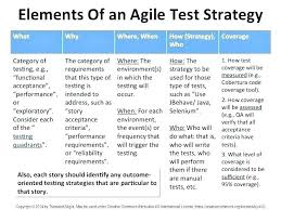 Software Test Strategy Template Agile Vs Plan Document