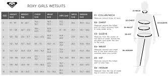 Roxy Performance Cz 4 3 Womens Wetsuit