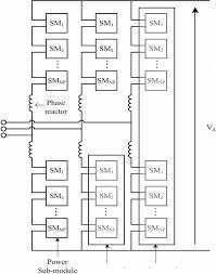 3 Three phase MMC scheme for an 'NP' level arrangement -;