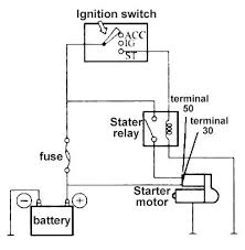 2. starting control circuit with starter relay starter solenoid the definitive guide to solve all the solenoid on wiring diagram for starter solenoid