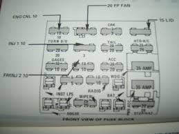88 camaro fuse box wiring diagram 1988 camaro fuse box simple wiring diagram site88 camaro fuse box wiring diagram site 3000gt fuse