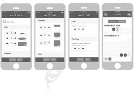 Figure 2 From Mobile Application Vs Paper Pictorial Blood