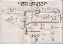 59 johnson 35hp wiring diagram,hp \u2022 cita asia Johnson Wiring Harness Diagram at 59 Johnson 35hp Wiring Diagram