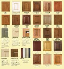 Kraftmaid Cabinet Sizes Kitchen Kitchen Cabinets Door Styles The Four Most Popular