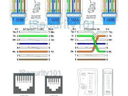 Cat 5 Wiring Chart Wiring Diagrams