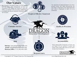 dragon deepwater development inc linkedin dragon deepwater company values png
