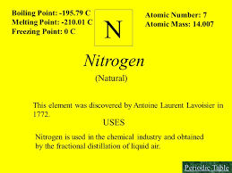 H Hydrogen (natural) USES Boiling Point: C Freezing Point: 0 C ...