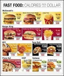 Image Result For Malaysian Food Calories Fast Healthy