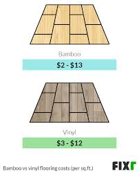 2021 cost to install bamboo flooring