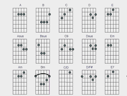Electric Guitar Chords Chart For Beginners Guitar Cjords Charts Printable Activity Shelter Basic