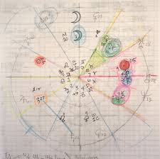 Astro Natal Chart Reading Astrosketch Created During An Astrology Reading Astrology