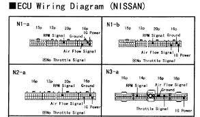 sr20de wiring diagram sr20de image wiring diagram sr20de wiring diagram sr20de auto wiring diagram schematic on sr20de wiring diagram