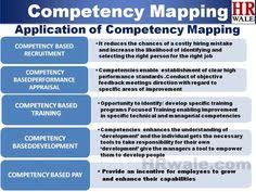 13 Best Competency Mapping Images Human Resources Map Chart