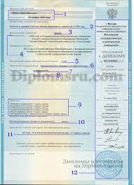 Как выглядит диплом ВУЗа до года заполненный в соответствии  Как заполняется приложение к диплому диплом государственного образца заполнение