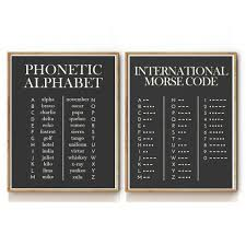 Phonetic alphabet for international communication where it is sometimes important to provide correct information. Phonetic Alphabet Morse Code Art Print Set Etsy In 2020 Code Art Phonetic Alphabet Art Print Set