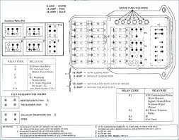 1997 freightliner fl60 fuse box diagram great installation of on a 1997 fl60 fuse box wiring diagram schematics rh ksefanzone com 1997 freightliner fl60 belt
