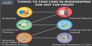 Bookkeeping For Not For Profit Organizations Accounting For