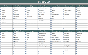 How To Make A Grocery List 7 Shopping List Templates Office Templates Online