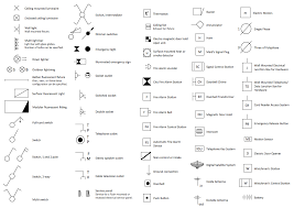 Standard House Wiring In Electrical Symbol Wiring Diagrams