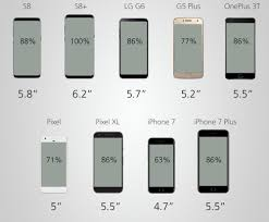 15 Punctual Cell Phone Resolution Chart