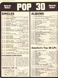 Album Charts 1974 Bang The Drum All Day February 2012