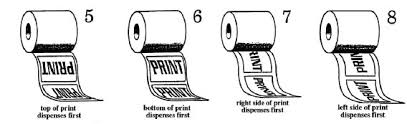Thermal Rx Labels