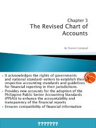 National Standard Chart Of Accounts 11 Unusual Chart Of Accounting Standards