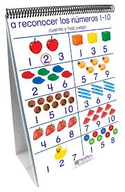 Number Flip Chart Newpath Number Sense Flip Chart Spanish Edition Grades K To 2