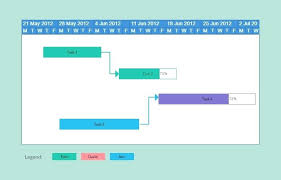 Simple Gantt Chart Template Free Online Chart Creator Excel Awesome