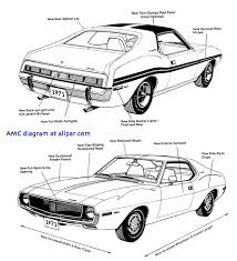 amc amx and amx american motors sports cars and amc javelin 1971 javelin